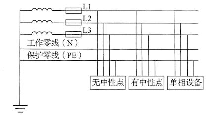 图3-38三相五线制接线示意图