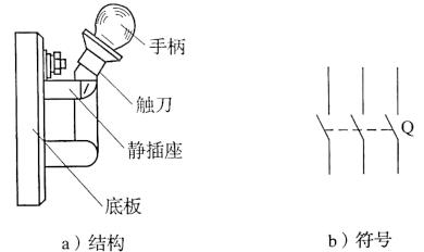 图3-42刀开关的结构和符号