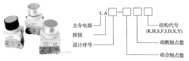 图3-44控制按钮结构代号及名牌标示