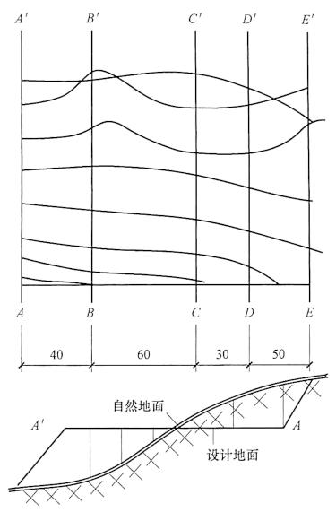 图1-8横截面划分及绘制