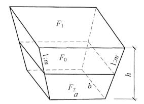 图1-9基坑土石方量计算