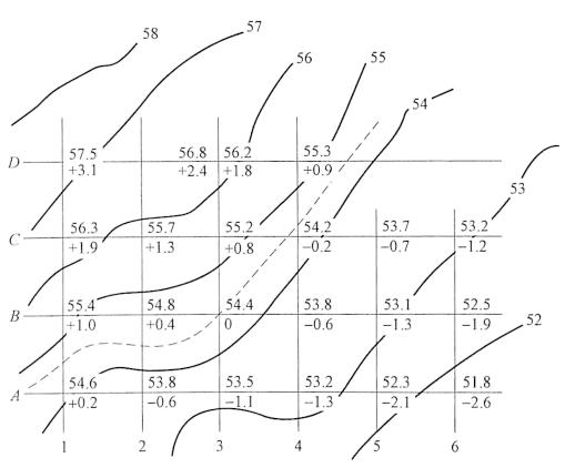 图1-12方格网法估算土石方