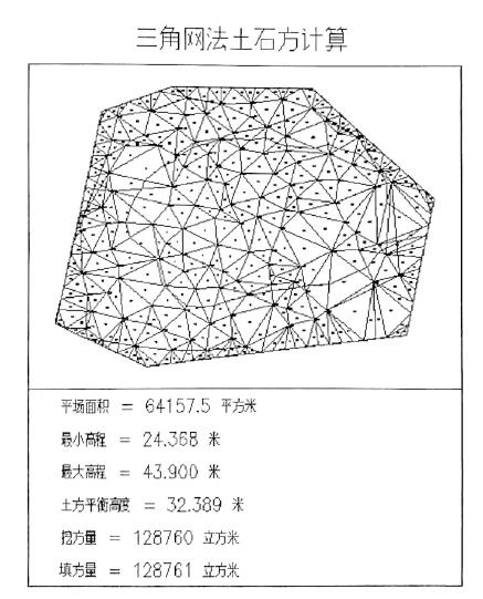 图1-21CASS软件中三角网土石方计算报表