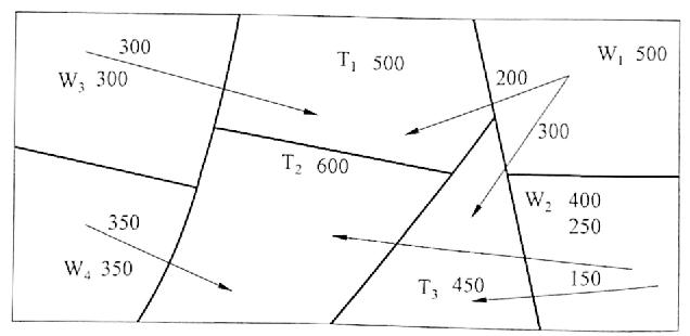 图1-23土方量(m3)调配去向