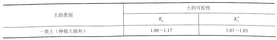 表2-3各类土的可松性系数参考值