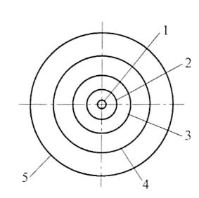 图5-1爆破作用圈