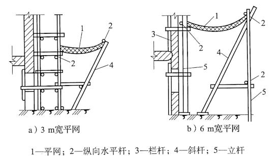 图4-4首层网结构