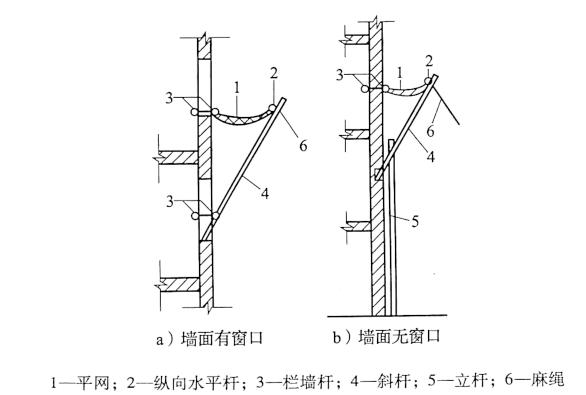 图4-5杆件支搭水平安全网