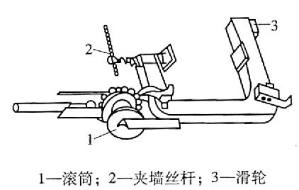 图49抱角支架固定器