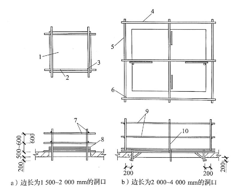 图4-14边长1500mm以上洞口的防护