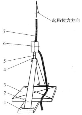 高空拆除座板式单人吊具