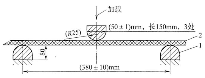 图5-3座板强度测试安装方法示意图