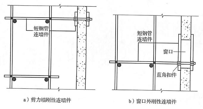 图5-15刚性连墙件