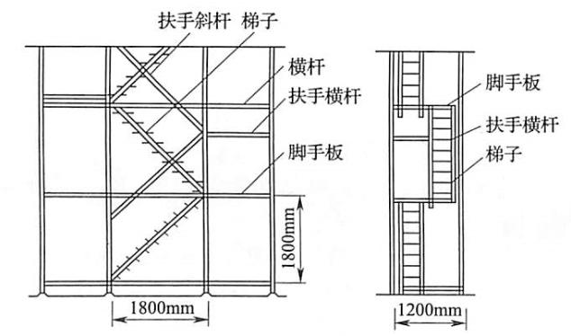 图5-23人行梯的设置