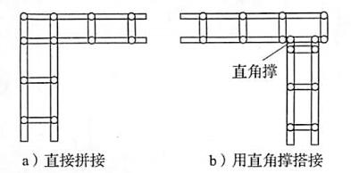 图5-26直角交叉构造