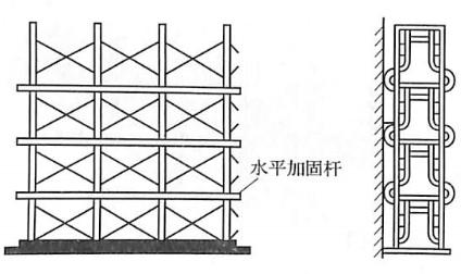 图5-32水平加固杆设置