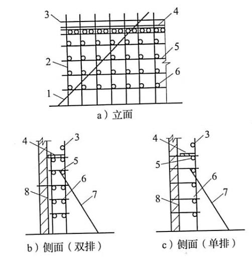 图5-35木脚手架的构造形式