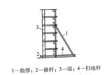 图5-37抛撑构造