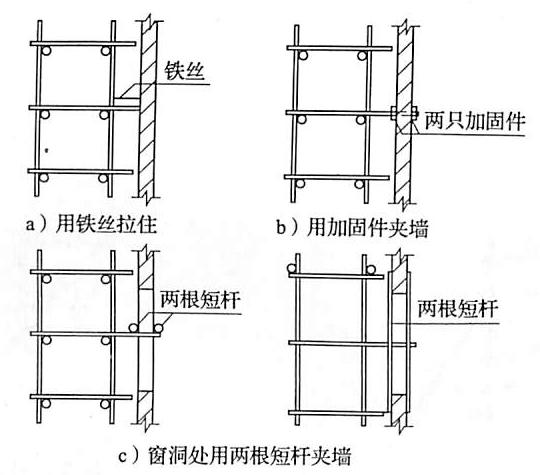 图5-40连墙杆与墙的拉接