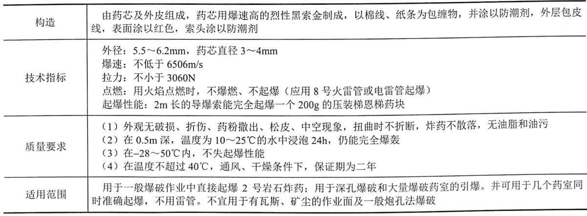 表5-3导爆索的技术指标、质量要求及适用范围