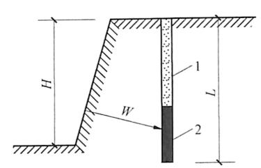 图5-6炮孔深度关系图