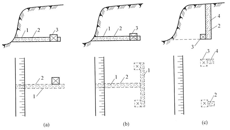 图5-9小洞室爆破法药包布置