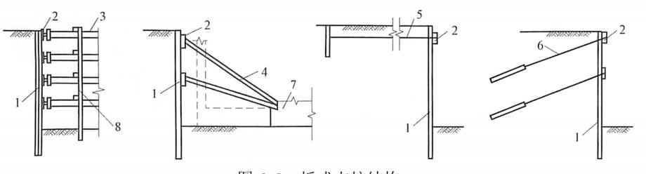 图6-8板式支护结构
