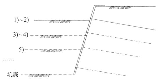 图6-13土钉墙的施工步骤