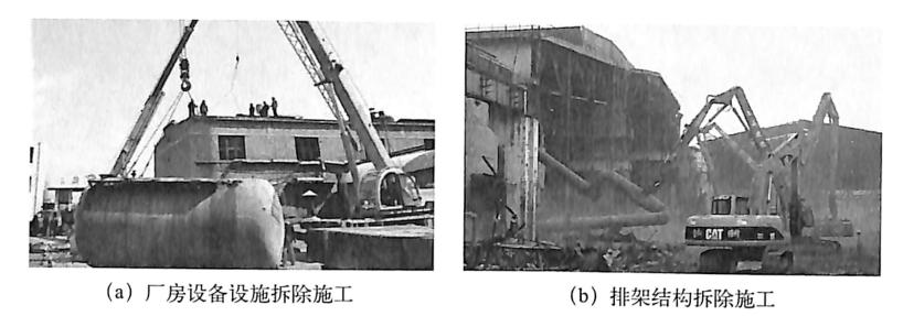 图1.2结构拆除施工活动