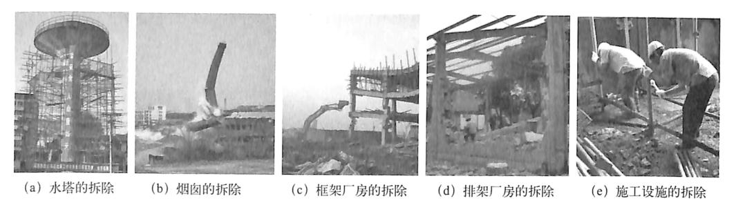 图1.4再生利用过程中常见的拆除对象
