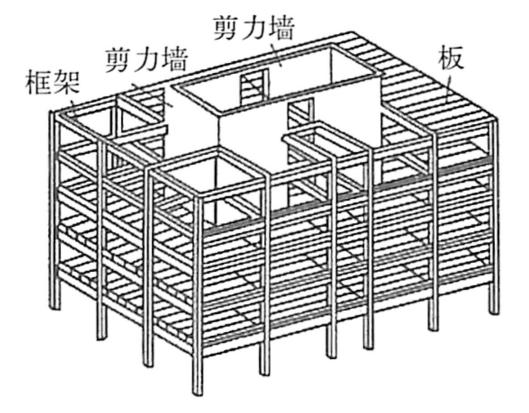 图1.38框架结构构造