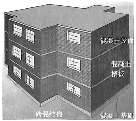 图1.46砖混结构构造