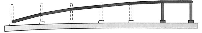 图2-12连续梁桥连续垮塌形态