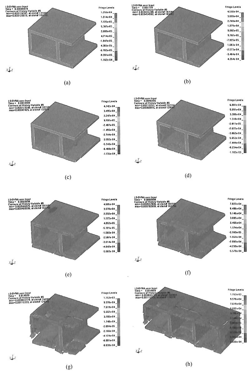 图2-21箱梁不同时刻破碎效果