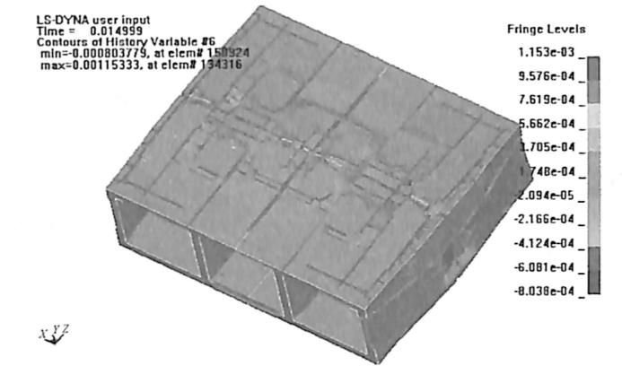 图2-22箱梁上部面板破坏情况