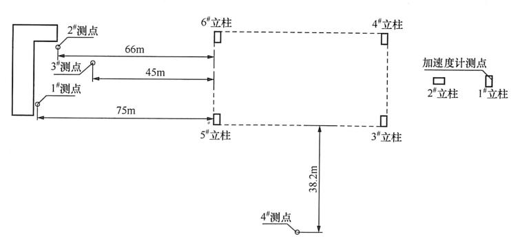 图3-25单跨模型试验爆破振动测点布置平面(单位:m)