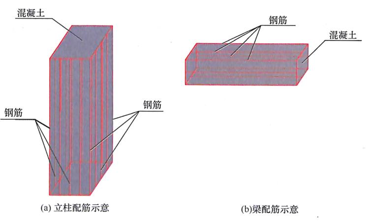 图4-1分离式共节点模型配筋示意