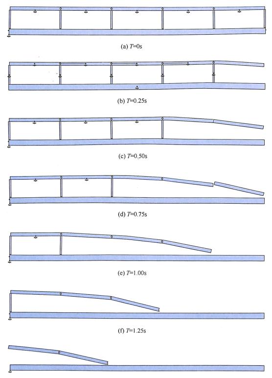 图4-8沌阳高架桥78~83孔塌落过程模拟结果
