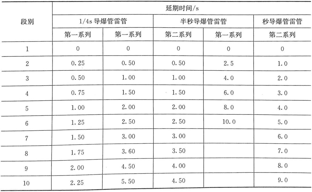表5-21/4s、半秒及秒导爆管雷管段别与延期时间