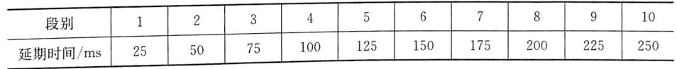 表5-5 Exel?Ms毫秒延期雷管段别及名义延期时间
