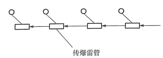 图5-1接力式联接
