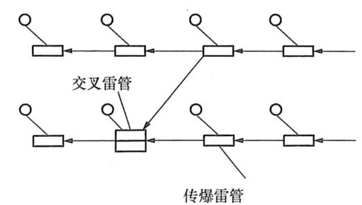 图5-2交叉搭接联接