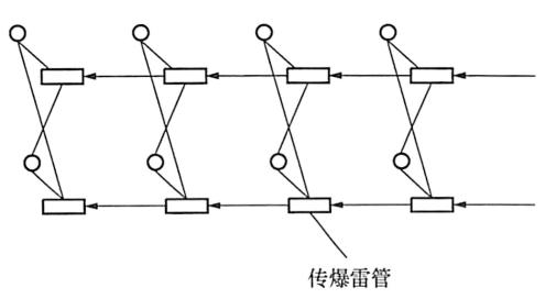 图5-3复式联接