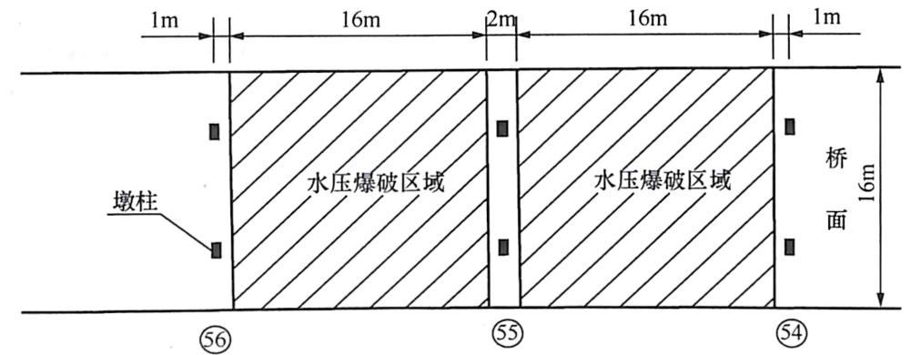 图8-12高架桥箱梁水压爆破平面