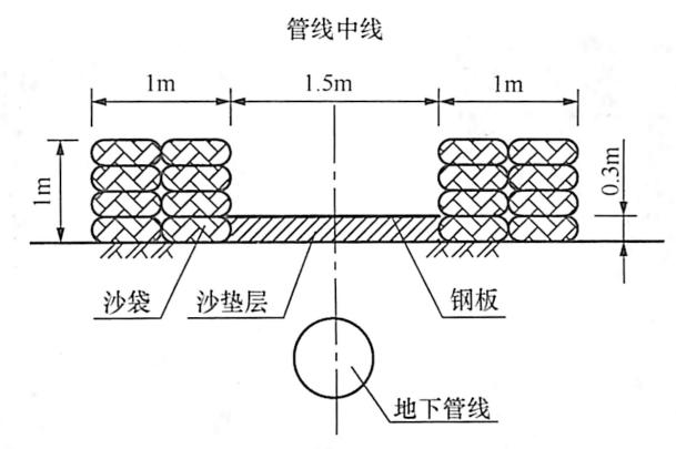图8-42排水管线防护措施