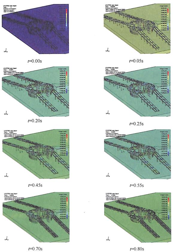 图8-50桥体塌落过程的应力云图