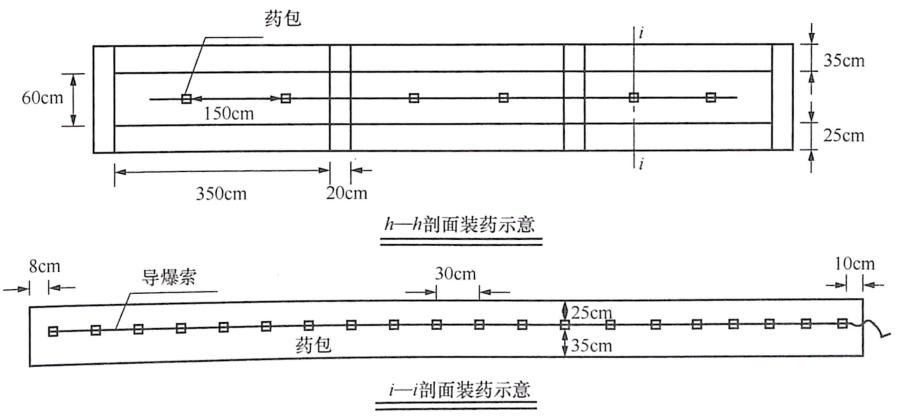 图8-55简支弯箱梁装药示意