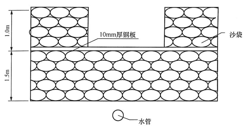 图8-56自来水管防护示意