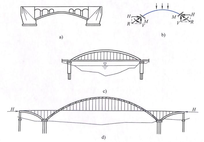 图1-4拱式桥