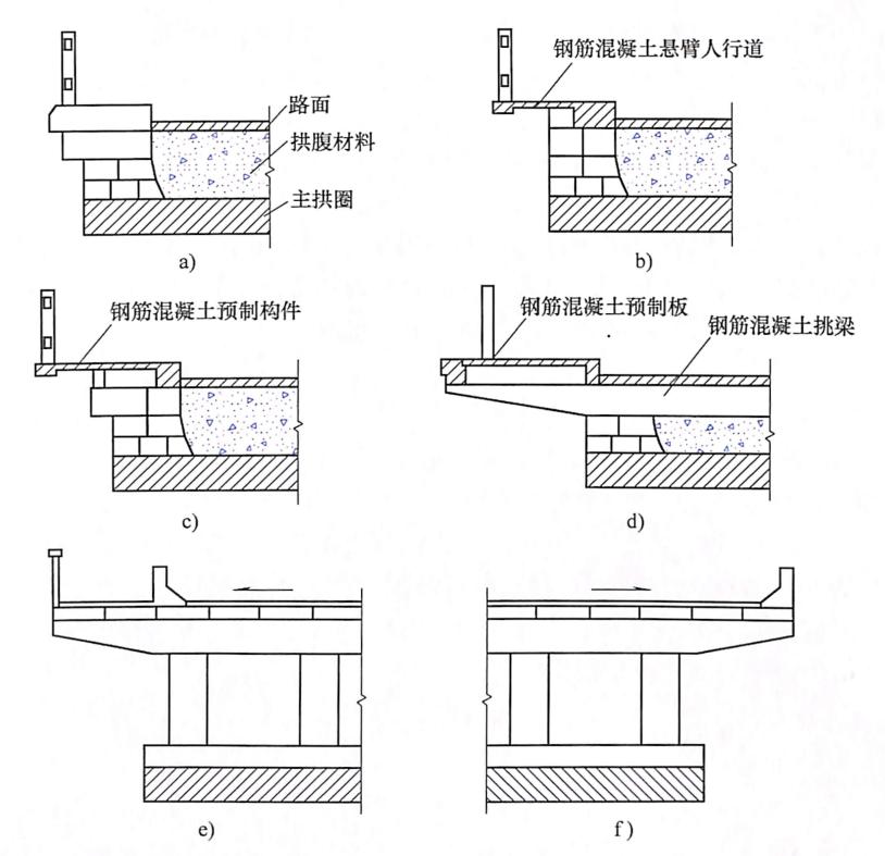 图7-9拱圈宽度确定与人行道布置